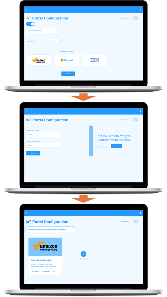 Universal SDK for Azure IoT, AWS IoT, IBM Cloud IoT