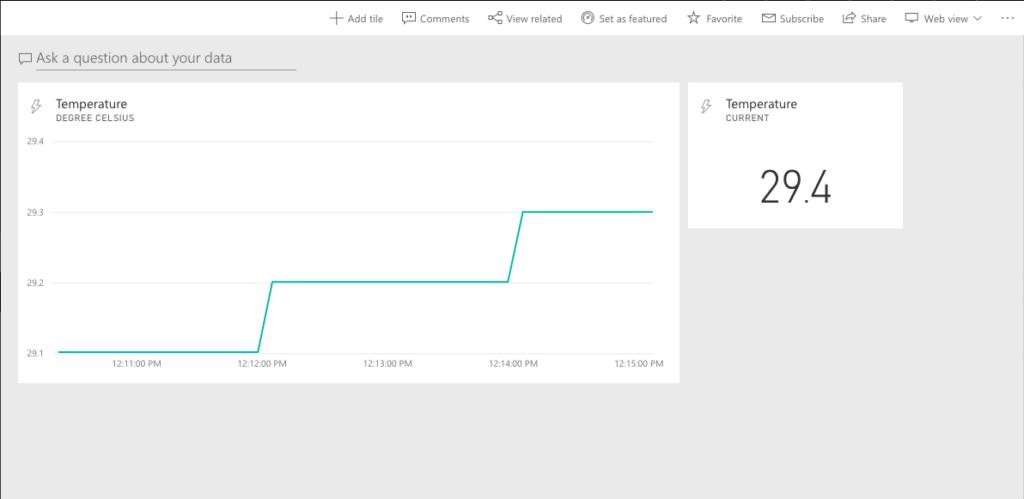 Azure IoT Hub Dashboard with PowerBI